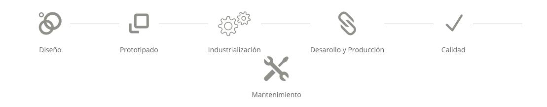servicios-ES